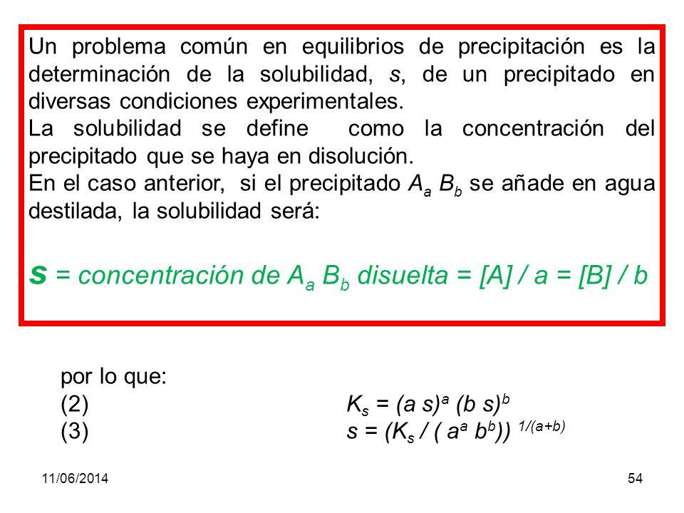 s = concentración de Aa Bb disuelta = [A] / a = [B] / b